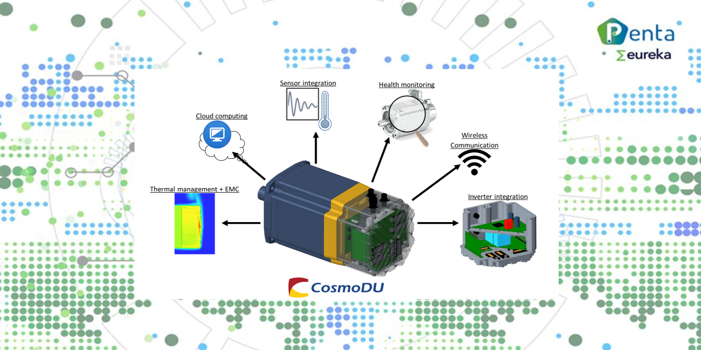 CosmoDU has developed smart drives to monitor their own key operational parameters through self-learning capabilities